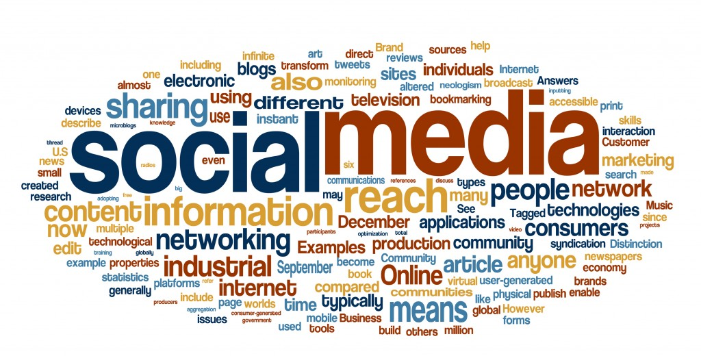 Social Media Wordle from huffingtonpost.com